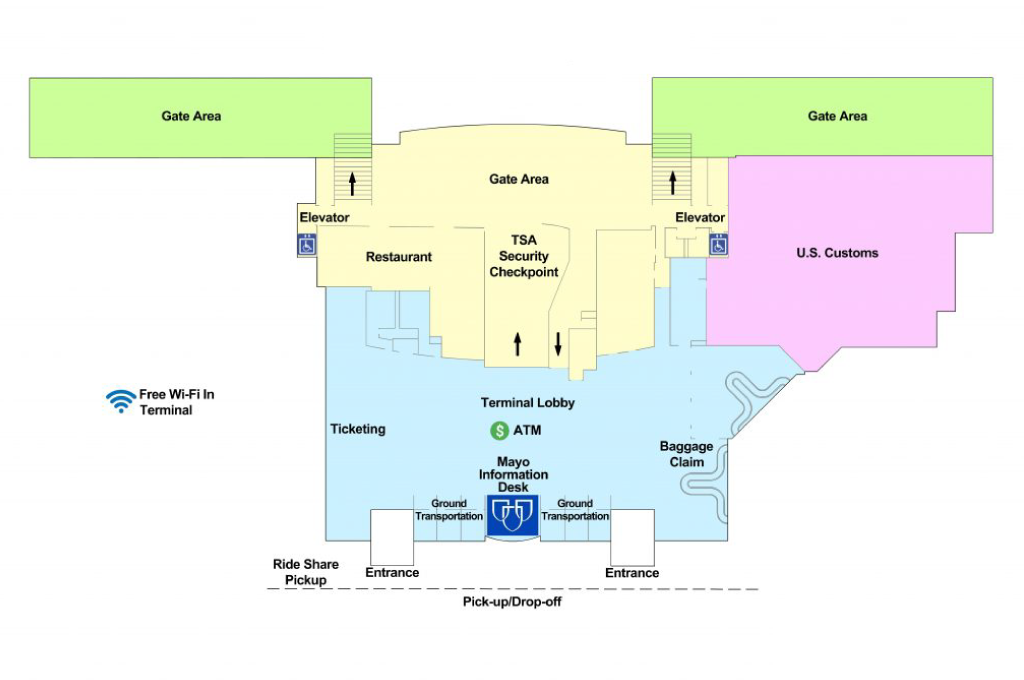 Map of the RST terminal