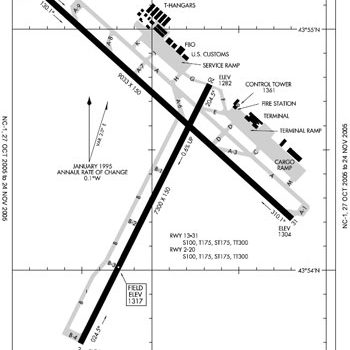 Diagram of RST Airport